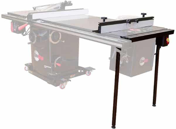 SawStop RT-TGP In-Line Router Table